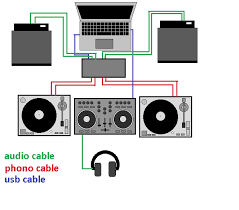 wiring diagram for dj turntable setup wiring discover your virtual dj software newbie equipment help