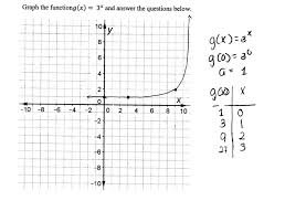 graphing an exponential function students are asked to graph graphing functions worksheet answers functi