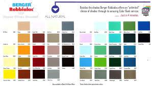 38 Unusual Penta Paints Trinidad Colour Chart