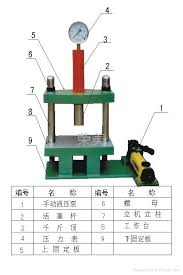hydraulic press products diytrade manufacturers suppliers manual hydraulic press