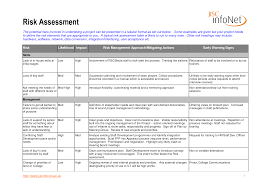Risk Assessment Template | tristarhomecareinc