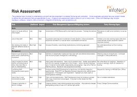Risk Assessment Template | tristarhomecareinc