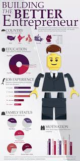 entrepreneur infographics great examples to see now openview entrepreneur infographics 5 great examples to see now openview labs