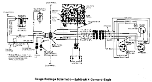 bits and pieces of amc technical documentation 80 eagle gauge package documentation