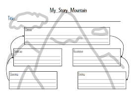How To Plan A Story Template Story Mountain Planning Template Magdalene Project Org