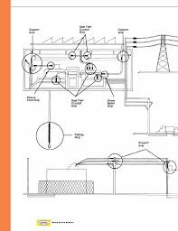 Kellum Grip Chart 1000349718 Catalog