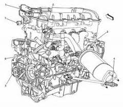 similiar 2007 pontiac g6 belt routing keywords 2007 pontiac g6 engine diagram