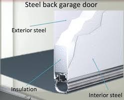 Garage Door garage door prices costco photographs : how much does a new garage door cost – studio-creative.info