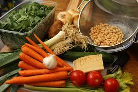Image result for ingredients