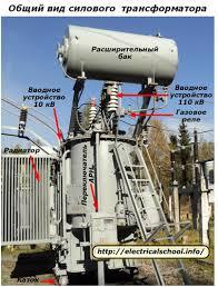 Силовые трансформаторы устройство и принцип действия Общий вид силового трансформатора