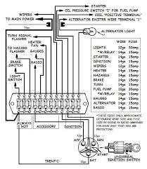 on off on toggle switch wiring diagram arcnx co street rod turn signal wiring diagram basic hot rod wiring diagram