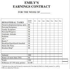 Token Reward System Chart Teenagers Token Economy Token Economy Home Behavior