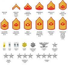 47 Inquisitive Marine Corps Insignia Chart