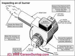 oil burner won't run diagnostic flowchart to troubleshoot oil furnace wiring schematic oil burner schematic (c) carson dunlop associates Oil Furnace Wiring Schematic