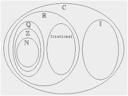 Rational Numbers Venn Diagram Worksheet Real Numbers Venn Diagram Wonderfully Rational Number Wiring Diagram