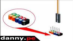 how to connect front panel connectors to the motherboard youtube Computer Motherboard Layout Diagram at Motherboard Wiring Diagram Power Reset