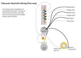 micro switch wiring diagram hss pickups brandforesight co strat hss wiring diagrams diagram 1 volume 2 tone cor 5 way switch