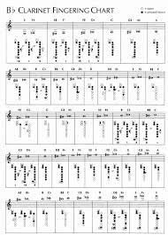 Tenor Sax Altissimo Finger Chart Pdf 55 Reasonable Clarinet Figering Chart