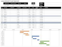 Free Project Plan Template Excel Free Project Plan Template Excel 2013 With Ms Timeline Plus Gantt