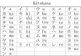 How Do I Write My Name In Japanese Katakana Helping With