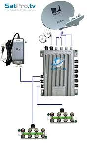 swm directv wiring diagram not lossing wiring diagram • direct wiring diagram blurts me pleasing direc directv swm 16 swm16 rh oasissolutions co directv swm 5 wiring diagram directv swm installation diagram