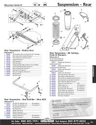 discovery 2 td5 wiring diagram wiring diagram Land Rover Series 3 Wiring Diagram 1998 land rover discovery stereo wiring diagram land rover series 3 wiring diagram pdf