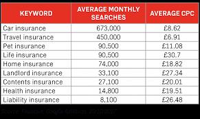 average cost of car insurance in nova scotia raipurnews