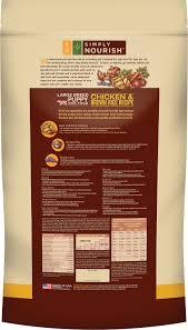 Simply Nourish Dog Food Company Foodstutorial Org