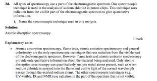 Homework Uv Visible Spectroscopy In The Analysis Of Sodium