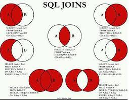 A Not B Venn Diagram Not A Or B Venn Diagram Magdalene Project Org