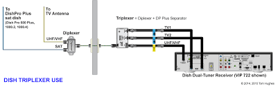 wiring diagram for dish network the wiring diagram satellite wiring diagram nilza wiring diagram