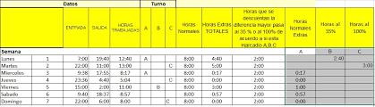 Excel Calcular Horas Extras De Personal