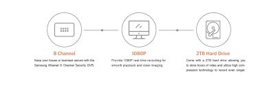 samsung security camera wiring diagram copy lorex wireless solution lorex ip camera wiring diagram samsung security camera wiring diagram copy lorex wireless solution brilliant seb 1005r
