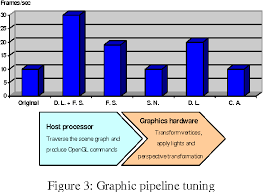 Figure 3 From Interactive Assembly Modelling Within A Cave