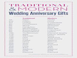 31st wedding anniversary gift ideas eskayalitim 8th wedding anniversary gift ideas
