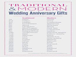 31st wedding anniversary gift ideas eskayalitim 8th wedding anniversary gift ideas