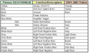 solved color code for speaker wiring on 2001 gmc yukon fixya 26136710 v34aeqlbgn4wdgkwl4vndu4m 5 0 jpg