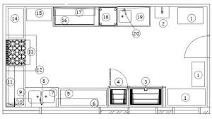 principles of commercial kitchen layout and design. small commercial kitchen layout principles of and design