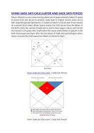 Birth Chart Transit Calculator Ppt Shani Sade Sati Calculator Powerpoint Presentation