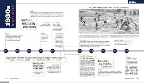 chicago bears a decade by decade history by the chicago tribune   chicago bears a decade by decade history timeline