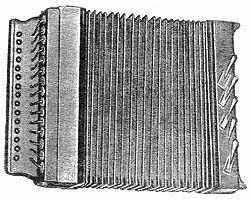 Реферат по дисциплине Народные музыкальные инструменты тема  Реферат по дисциплине Народные музыкальные инструменты тема Гармонь