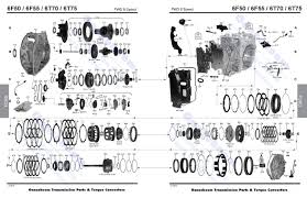ford solenoid wiring diagram ford discover your wiring diagram valve body diagram 5r110w transmission parts ford