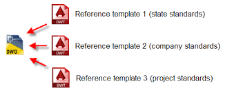 Refrence Template About Using Reference Templates To Manage Styles Civil 3d 2017