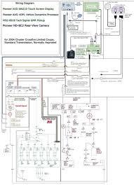 pioneer avic n3 wiring diagram pioneer avic n2 wiring diagram Pioneer AVH P1400dvd Wiring-Diagram pioneer avic n3 wiring diagram pioneer avic n2 wiring diagram