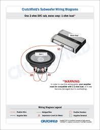 kicker wire diagram wiring diagram centre cvr 12 wiring diagram wiring diagram blogcvr 12 wiring diagram wiring diagram kicker comp cvr 12