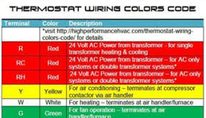 how to wire a thermostat wiring installation instructions thermostat wiring colors code hvac control