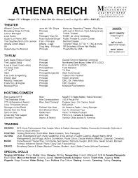 Magnificent Acting Resume Sample Component Documentation