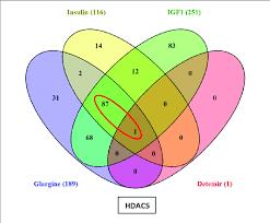 Venn Diagram Plotter Venn Diagram Online Gene Wiring Diagram
