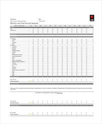 Cash Flow Forecast Template Excel Cash Budget Template