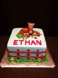 Birthday Wish For Boyfriend Creative Birthday Gift Ideas Awesome